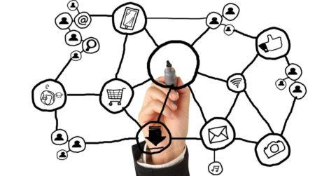 La Vente directe et les réseaux sociaux en 5 étapes
